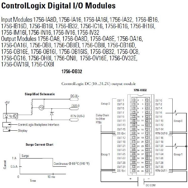 1756 o 대성인버터 ab, abb, rsa, yaskawa,삼성,델타 인버터, smc, plc 1756 ia16 wiring diagram at mifinder.co
